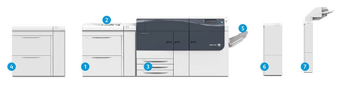 options de la presse Xerox Versant 3100